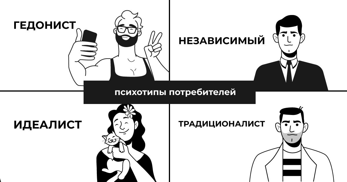 Психотипы потребителей бренда